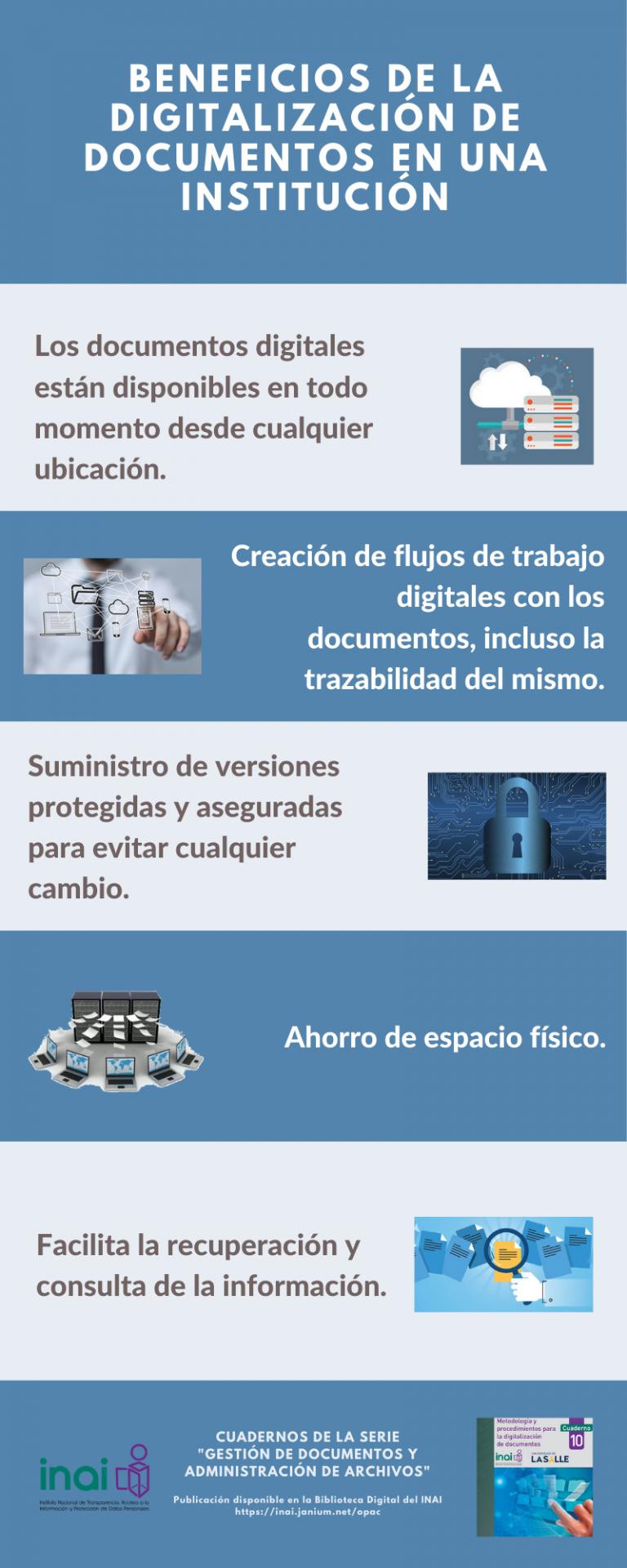 Beneficios de la digitalización de documentos